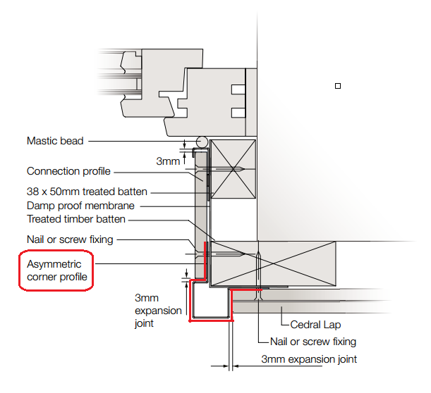 External Corner (Asymmetric) for Lap Weatherboard