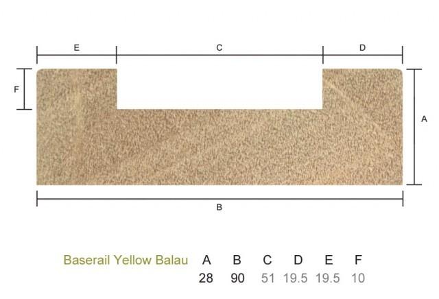 Yellow Balau 28 x 90mm Base Rail