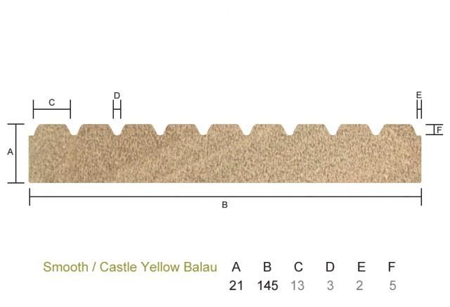 Yellow Balau 21 x 145mm Smooth/Castle